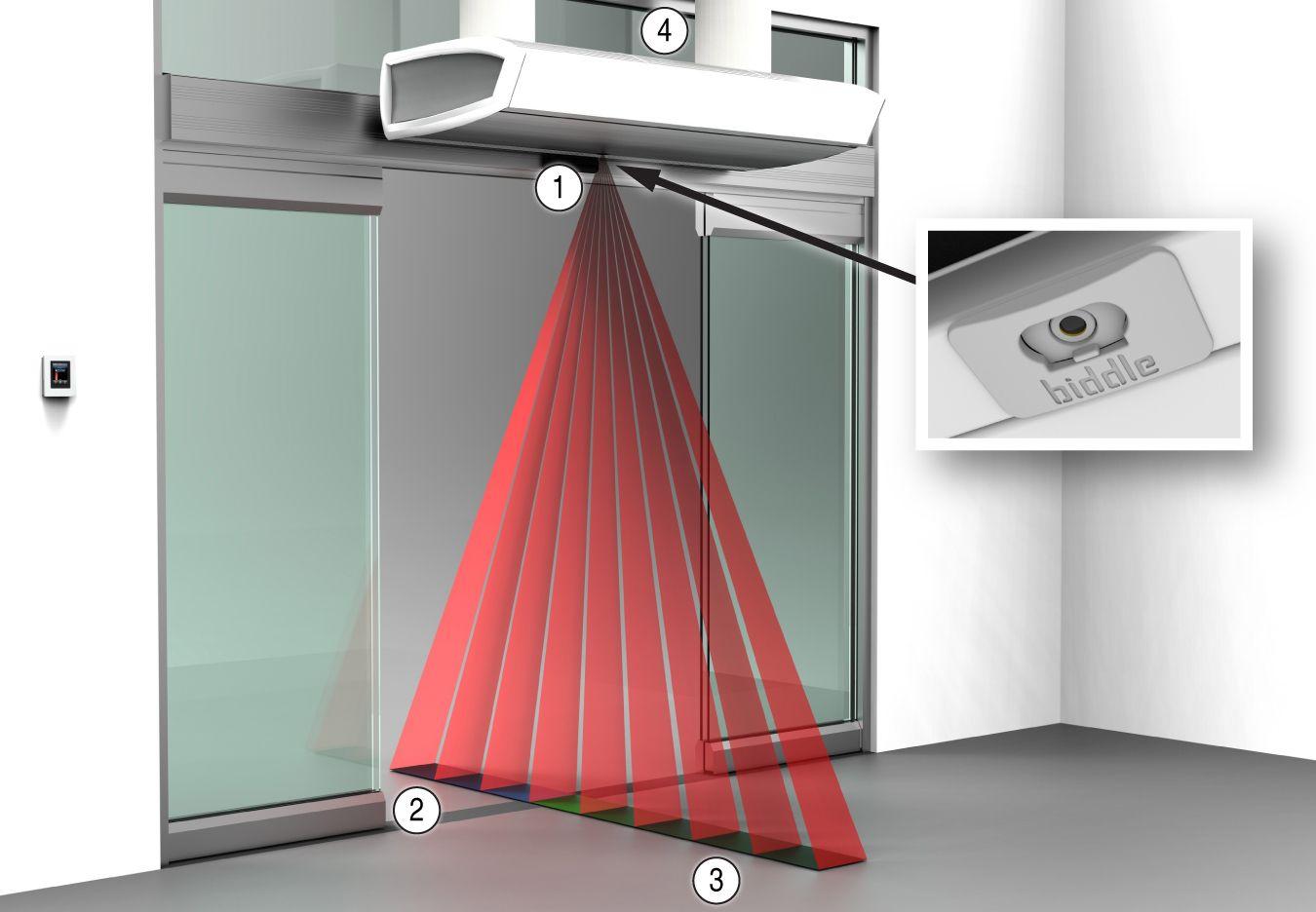 Patented i-sense infrared technology